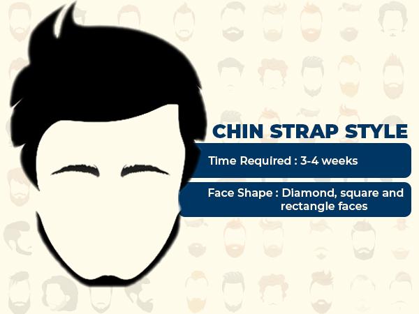नो शेव नवंबर स्पेशल: सभी उम्र के पुरुषों के लिए 20 अलग-अलग दाढ़ी शैलियाँ