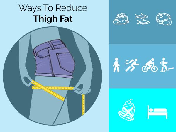Ako redukovať tuk v stehne doma