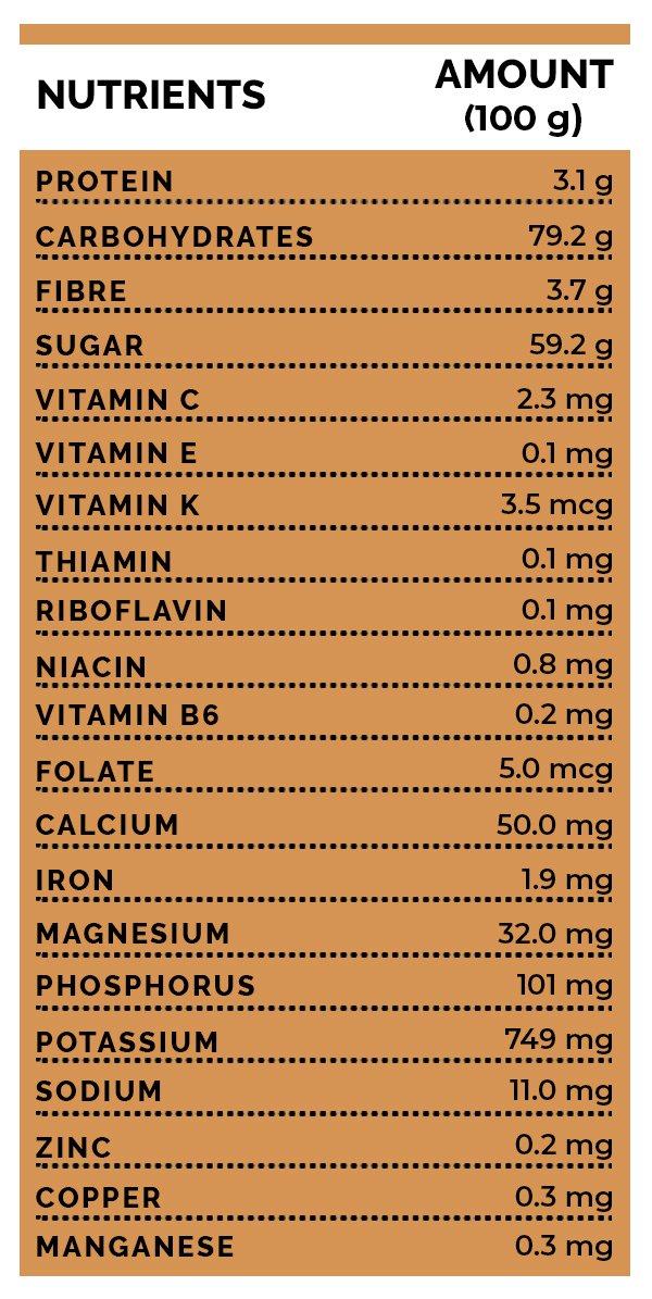 Kismis: Manfaat Kesihatan Berkhasiat, Risiko & Cara Makan