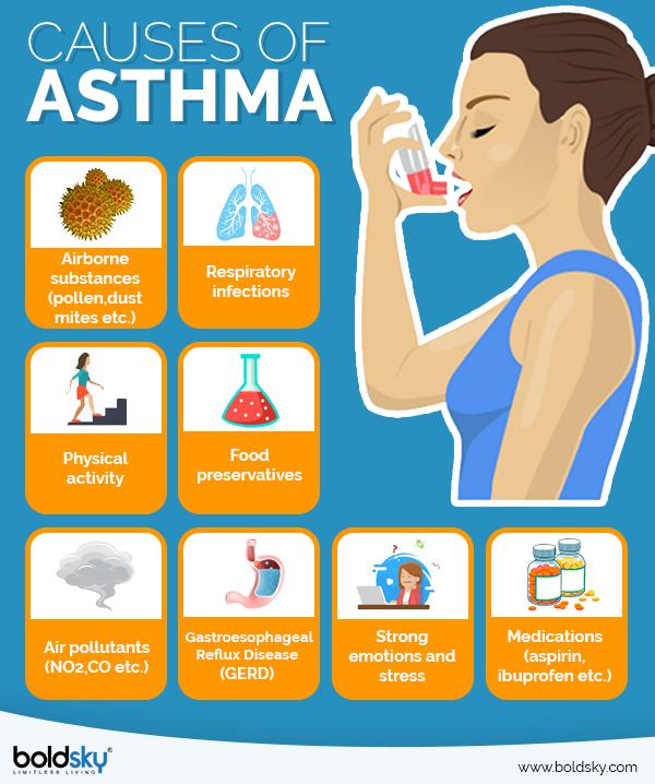 18 Rawatan Rumah Berkesan Untuk Gejala Asma